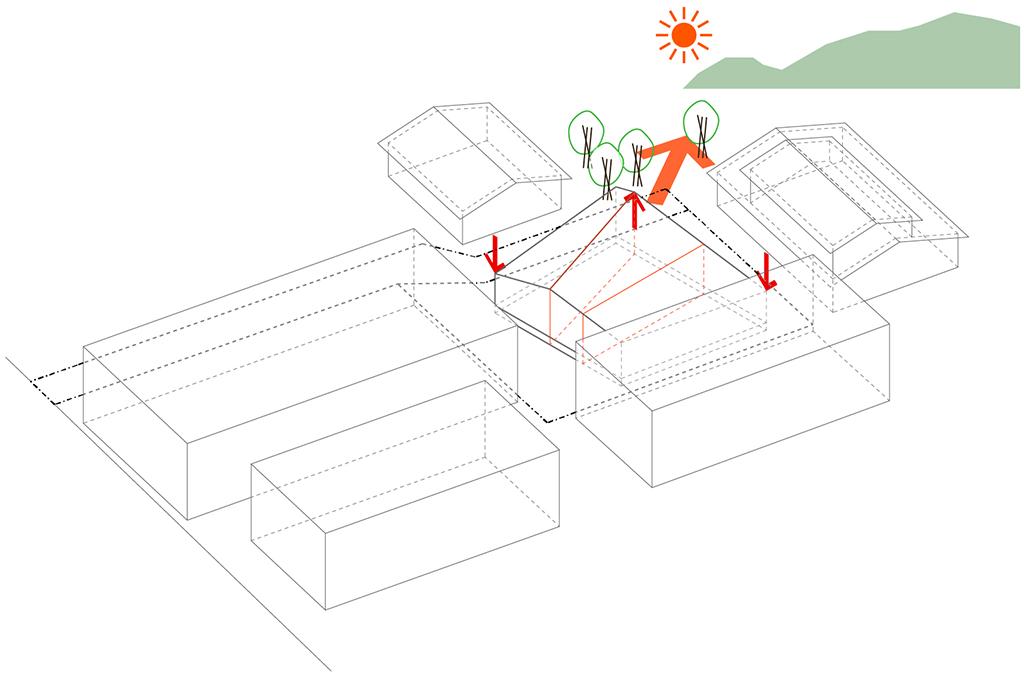 路地(法42条3項道路)の奥に建つ平屋の住宅の設計事例。ダイアグラム2:変形された切妻